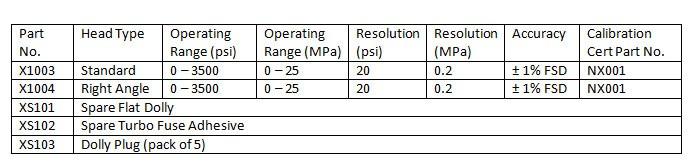 Speedo Marine (Pte) Ltd